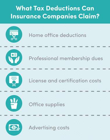 insurance-accounting